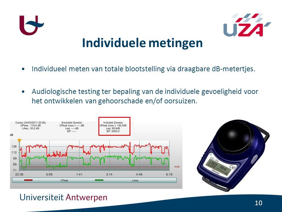 Lawaaischade Decibel is een logaritmische schaal waardoor een stijging van 3dB resulteert in een verdubbeling van de geluidsenergie.