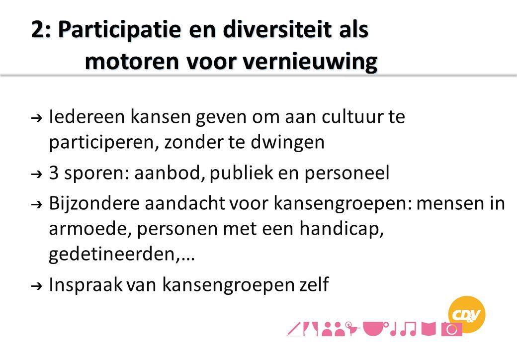 2: Participatie en diversiteit als motoren voor vernieuwing