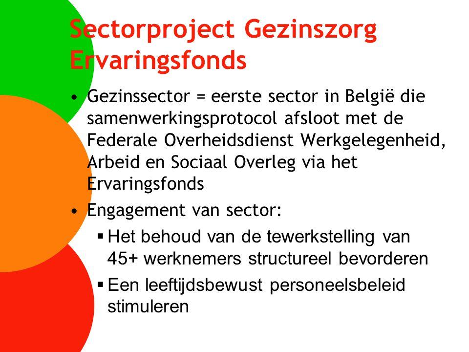 Sectorproject Gezinszorg Ervaringsfonds