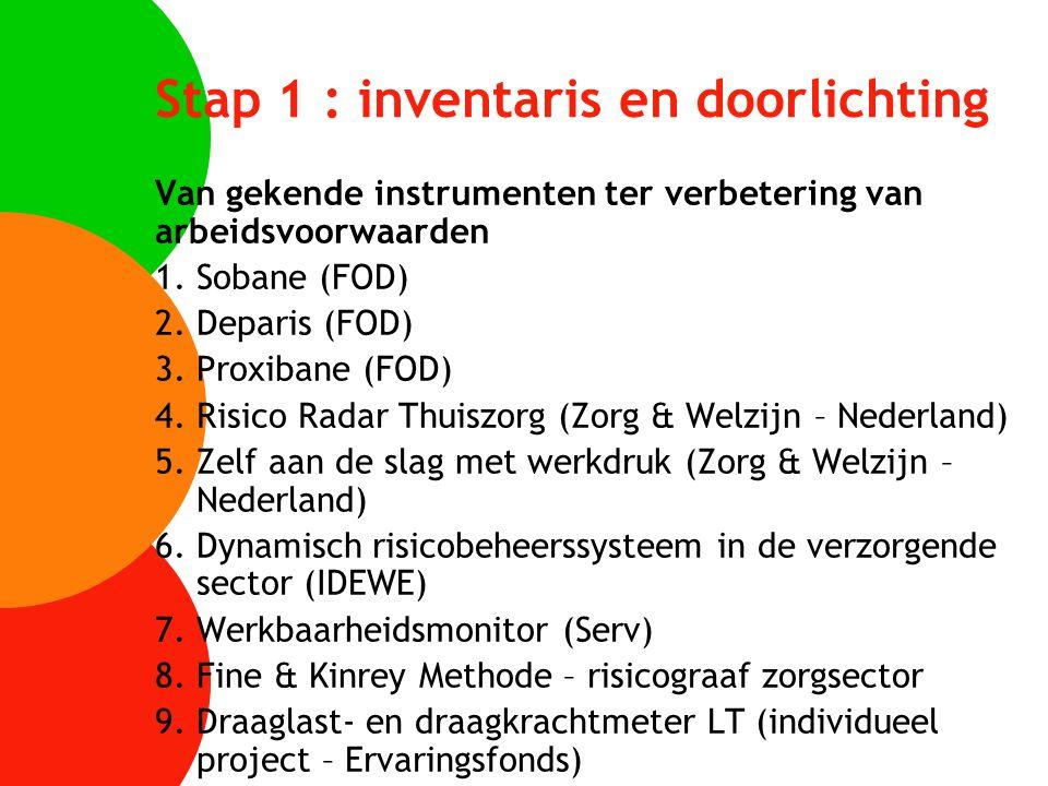 Stap 1 : inventaris en doorlichting