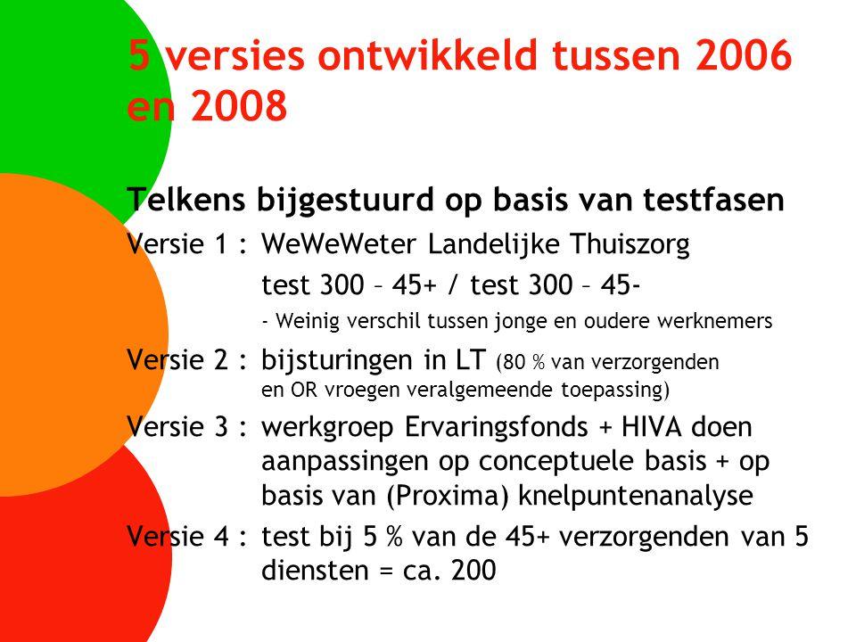 5 versies ontwikkeld tussen 2006 en 2008