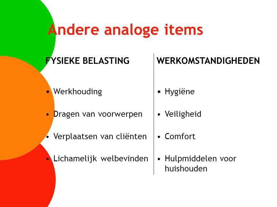 Andere analoge items FYSIEKE BELASTING WERKOMSTANDIGHEDEN Werkhouding