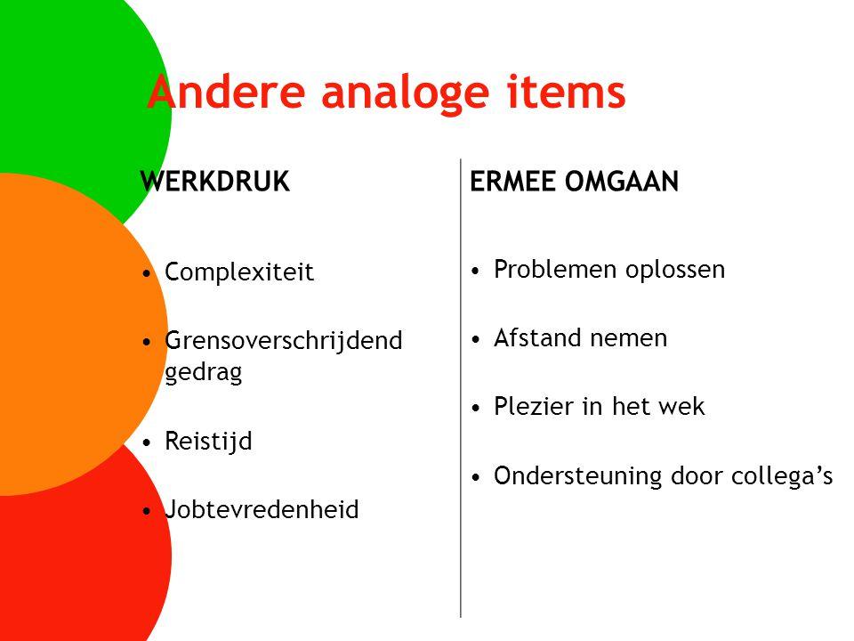 Andere analoge items WERKDRUK ERMEE OMGAAN Complexiteit