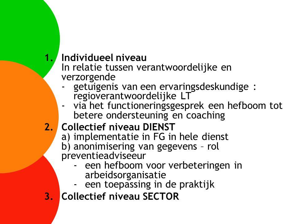 Individueel niveau In relatie tussen verantwoordelijke en verzorgende - getuigenis van een ervaringsdeskundige : regioverantwoordelijke LT - via het functioneringsgesprek een hefboom tot betere ondersteuning en coaching