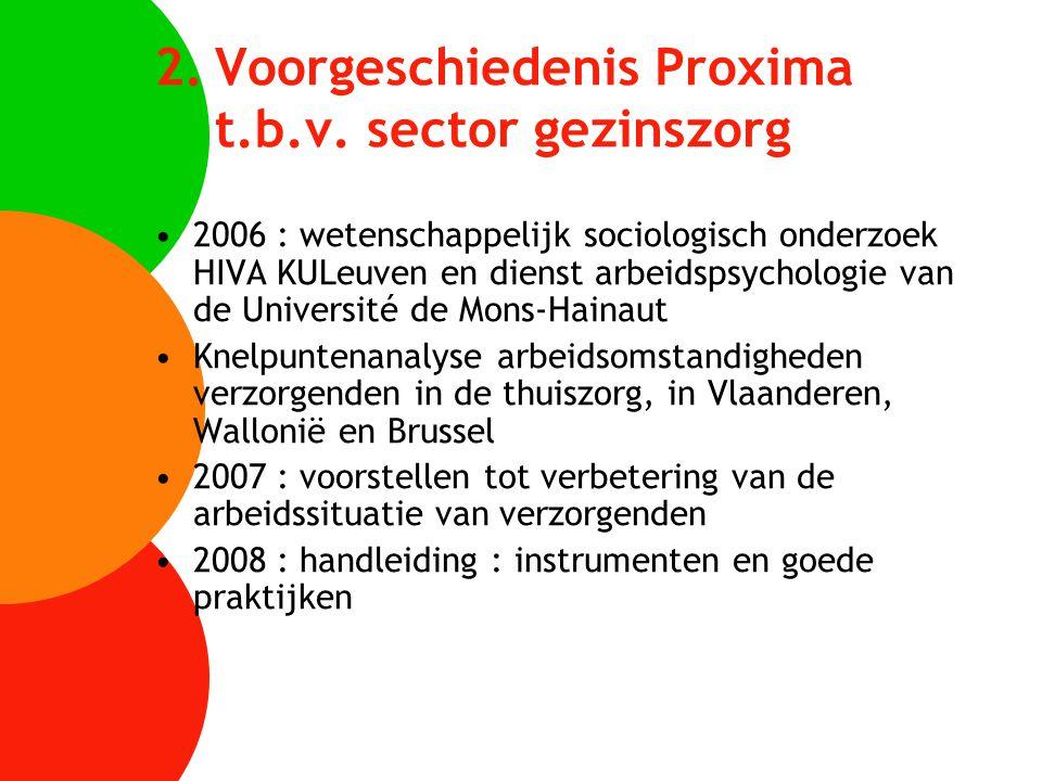 2. Voorgeschiedenis Proxima t.b.v. sector gezinszorg
