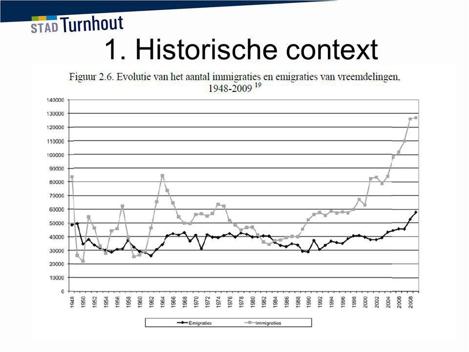 1. Historische context tot 73 conjunctuurgebonden immigratie