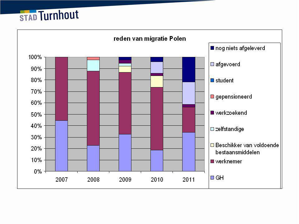 overgangsmaatregelen afgelopen op 1 mei 2009