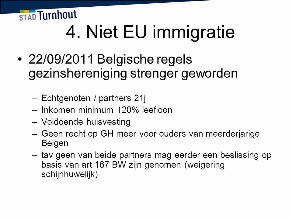 4. Niet EU immigratie 22/09/2011 Belgische regels gezinshereniging strenger geworden. Echtgenoten / partners 21j.