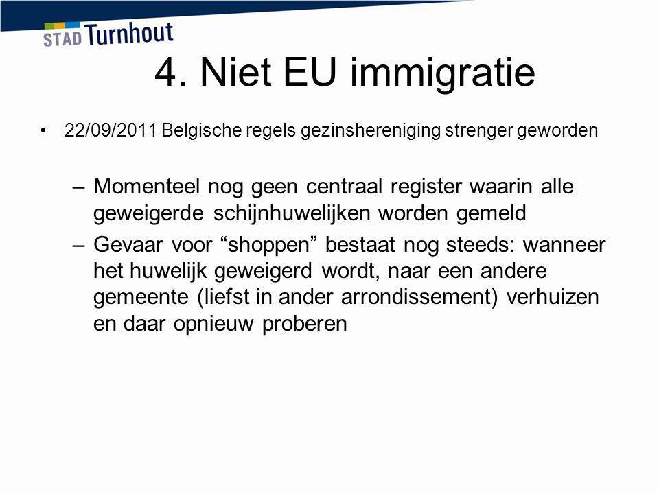 4. Niet EU immigratie 22/09/2011 Belgische regels gezinshereniging strenger geworden.