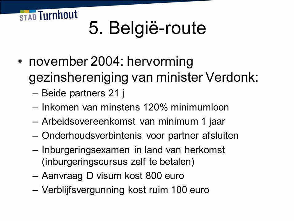 5. België-route november 2004: hervorming gezinshereniging van minister Verdonk: Beide partners 21 j.