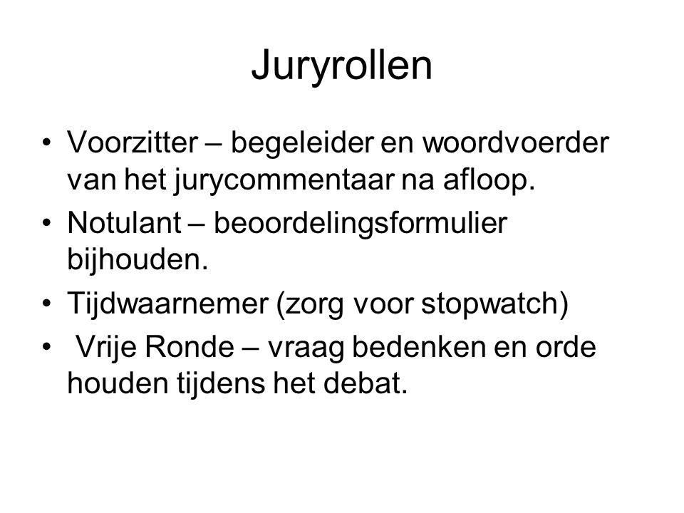 Juryrollen Voorzitter – begeleider en woordvoerder van het jurycommentaar na afloop. Notulant – beoordelingsformulier bijhouden.