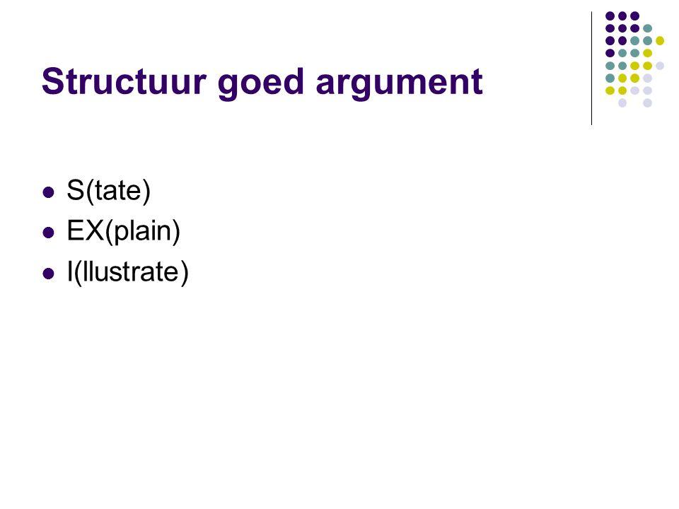 Structuur goed argument