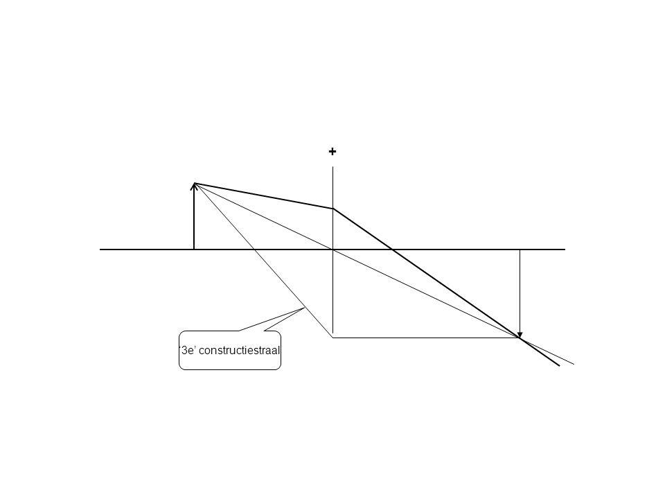 '3e' constructiestraal