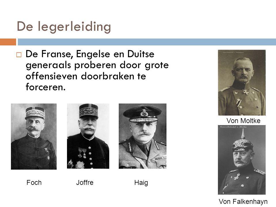De legerleiding De Franse, Engelse en Duitse generaals proberen door grote offensieven doorbraken te forceren.