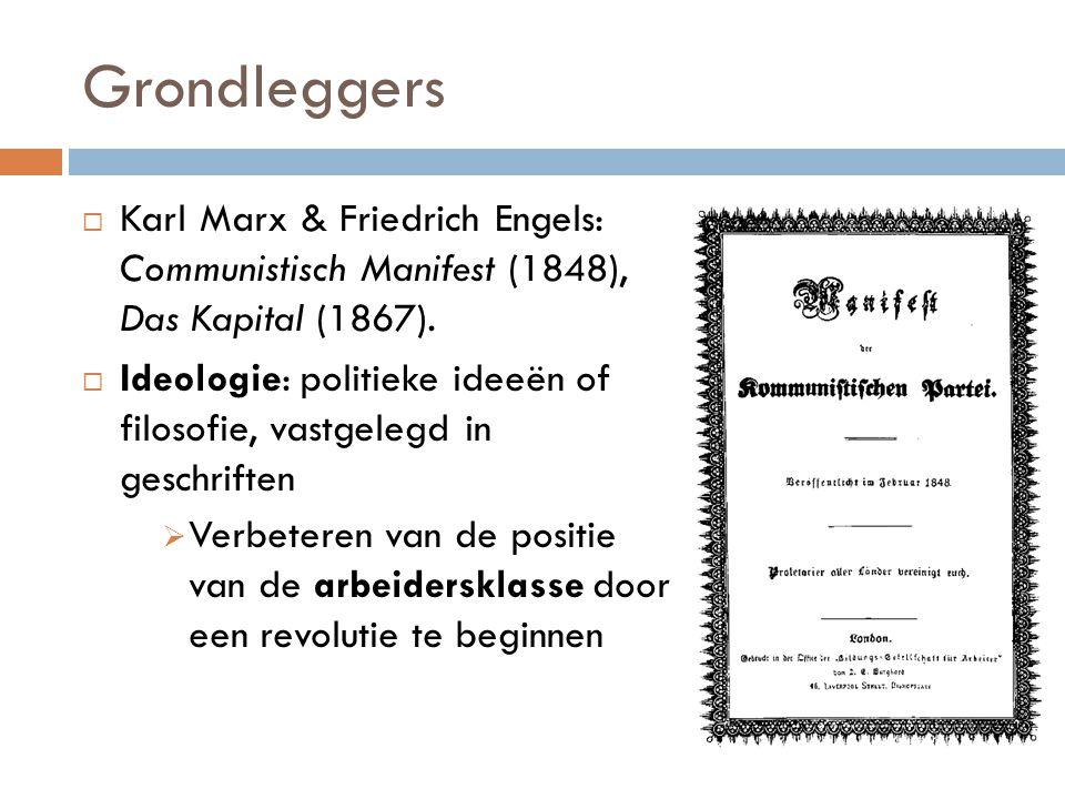 Grondleggers Karl Marx & Friedrich Engels: Communistisch Manifest (1848), Das Kapital (1867).