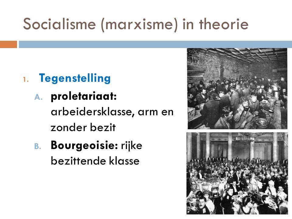 Socialisme (marxisme) in theorie