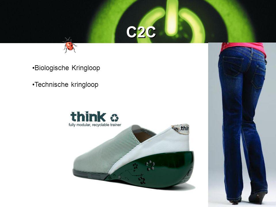 C2C Biologische Kringloop Technische kringloop