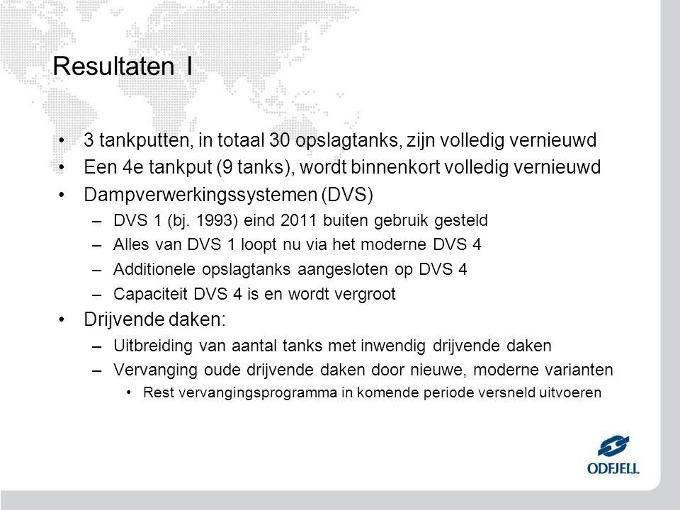 Resultaten I 3 tankputten, in totaal 30 opslagtanks, zijn volledig vernieuwd. Een 4e tankput (9 tanks), wordt binnenkort volledig vernieuwd.