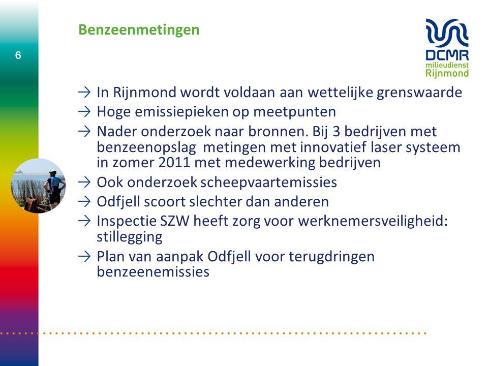 Benzeenmetingen In Rijnmond wordt voldaan aan wettelijke grenswaarde. Hoge emissiepieken op meetpunten.