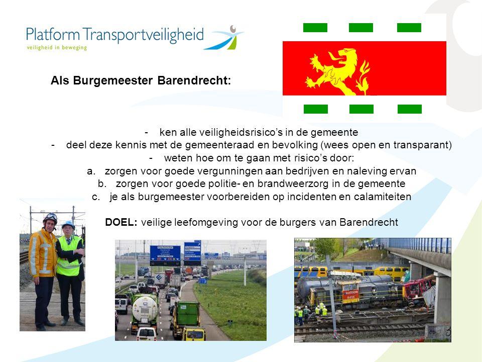 Als Burgemeester Barendrecht: