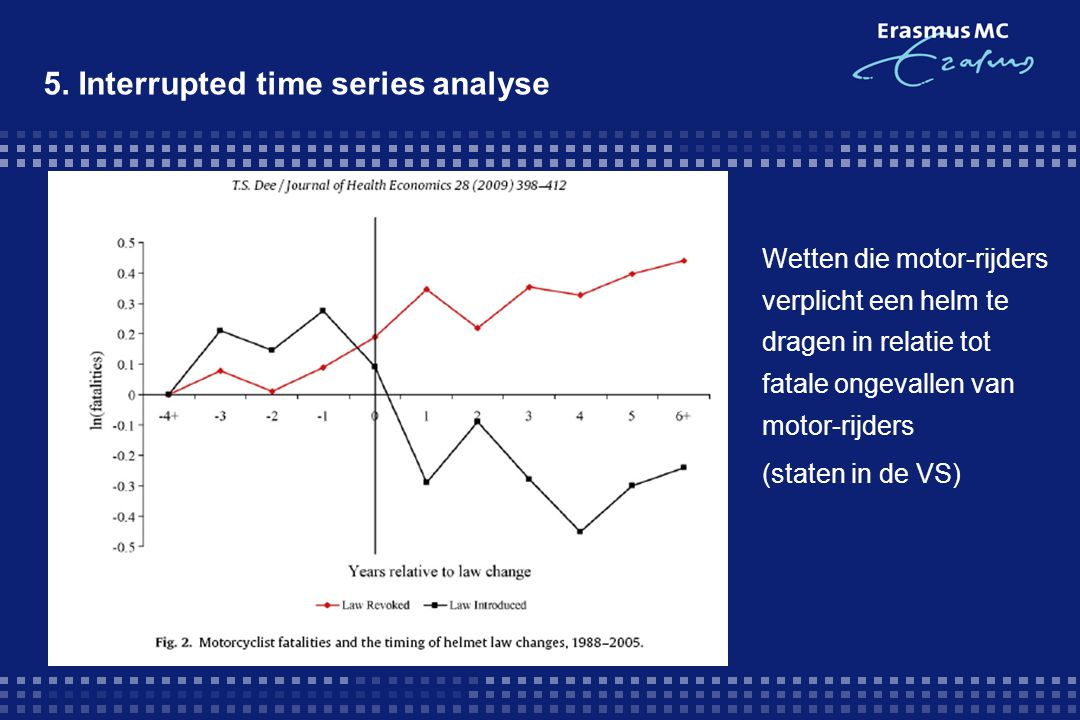 5. Interrupted time series analyse