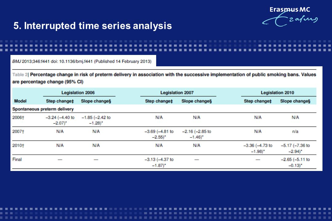 5. Interrupted time series analysis