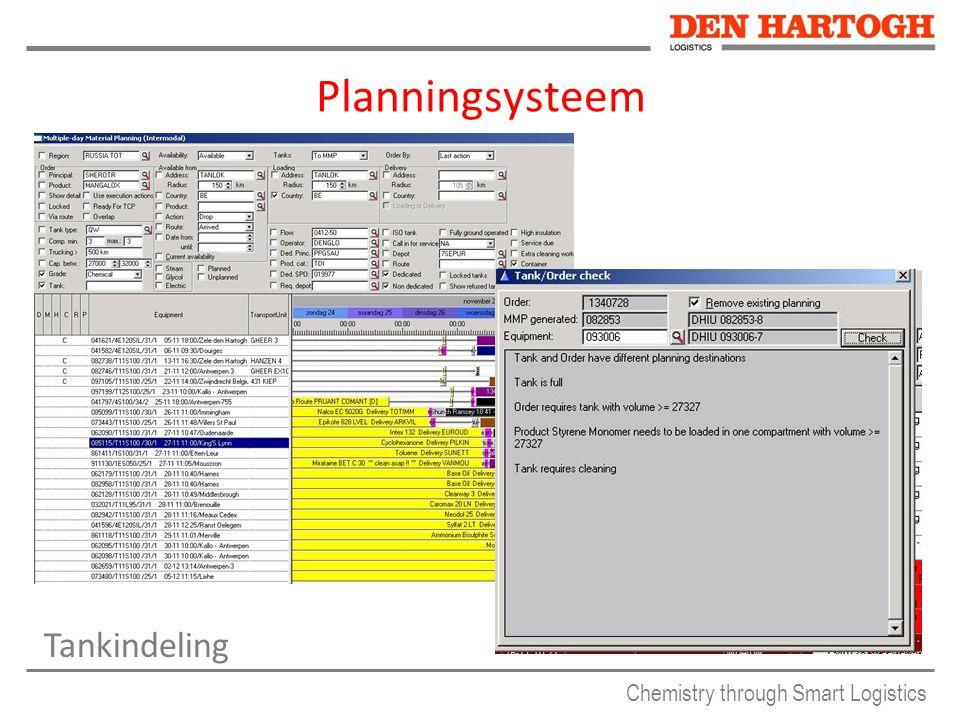 Planningsysteem Tankindeling