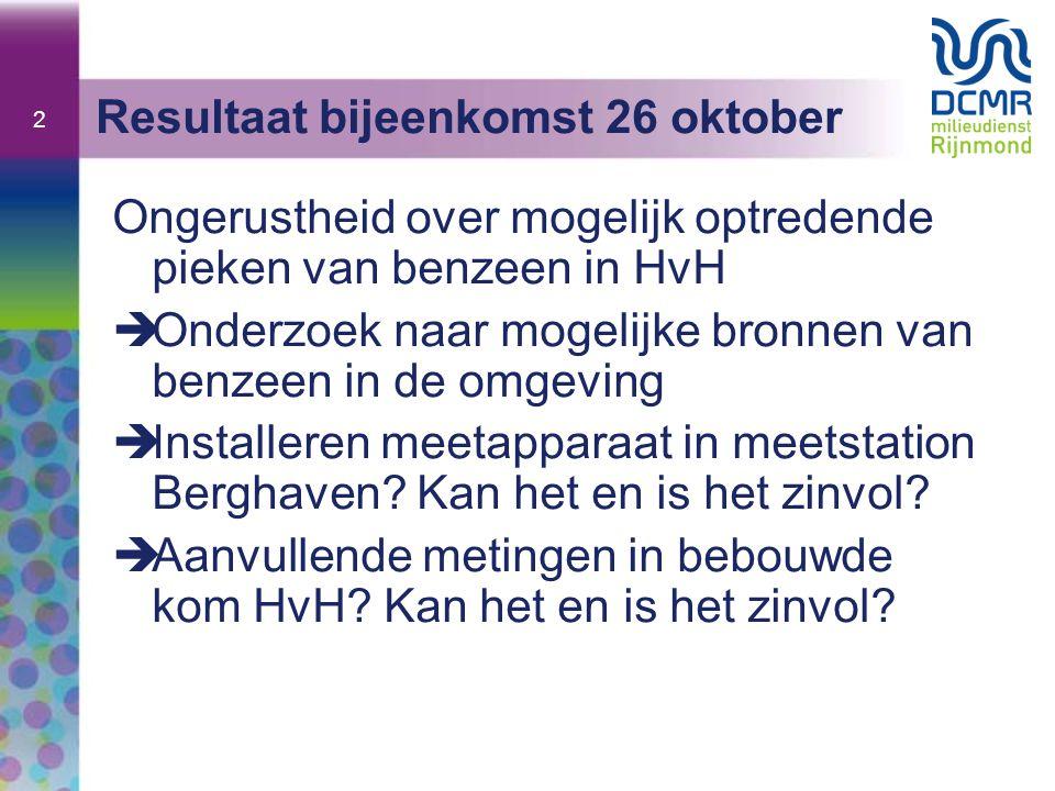 Resultaat bijeenkomst 26 oktober