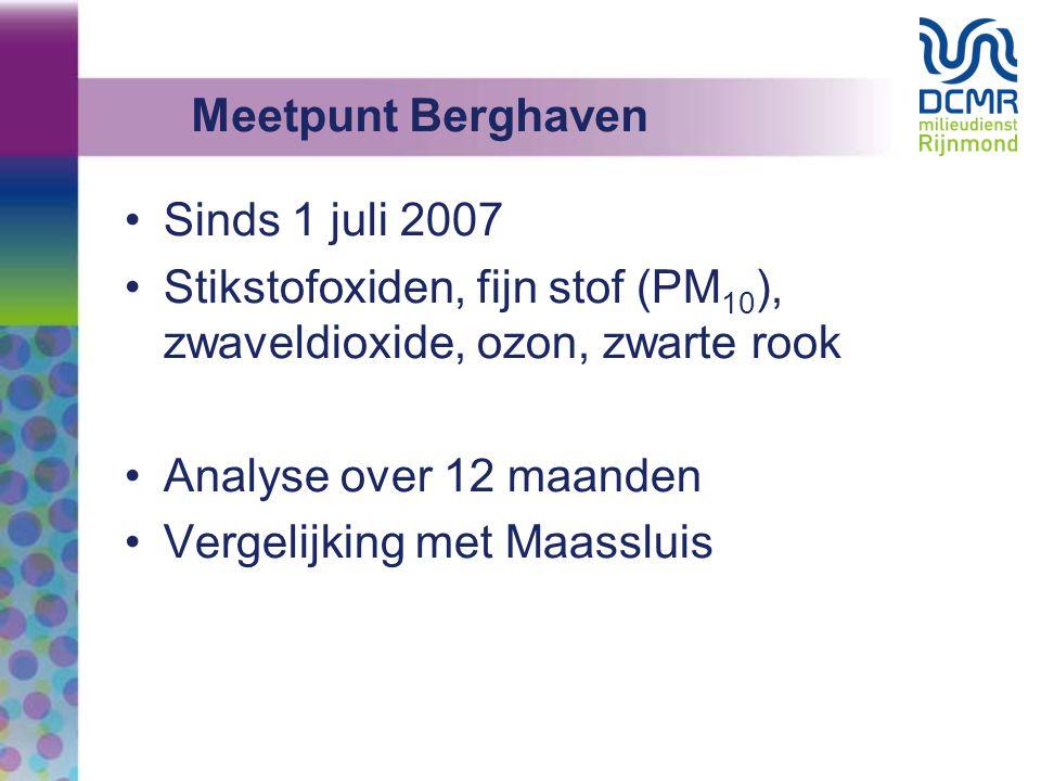 Meetpunt Berghaven Sinds 1 juli 2007. Stikstofoxiden, fijn stof (PM10), zwaveldioxide, ozon, zwarte rook.