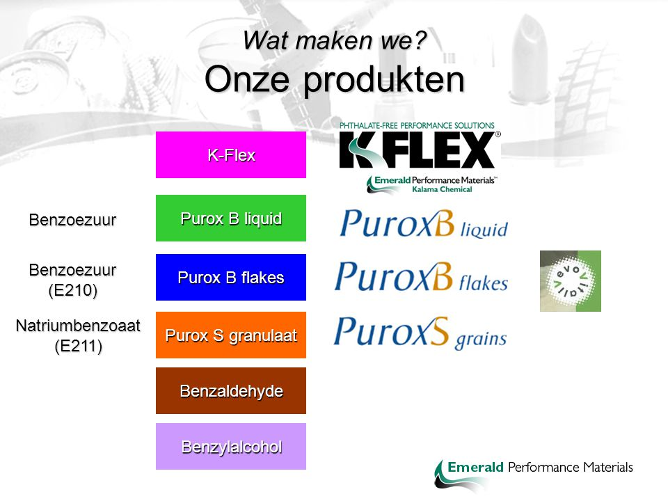 Wat maken we Onze produkten