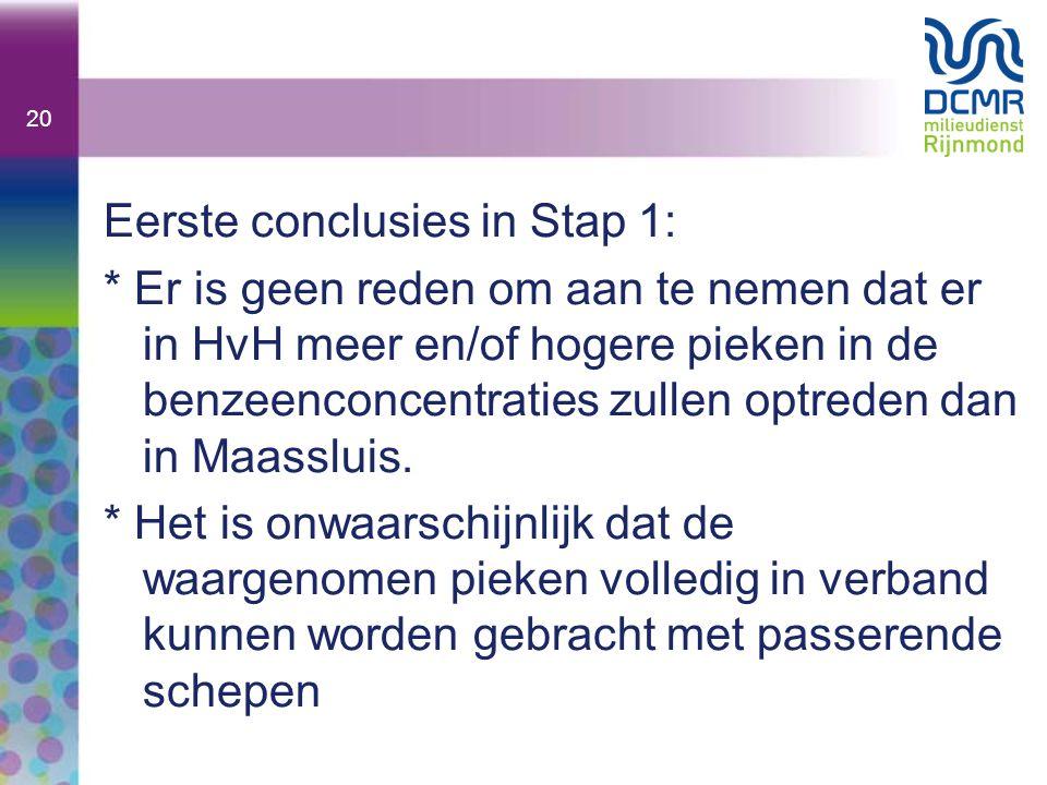 Eerste conclusies in Stap 1: