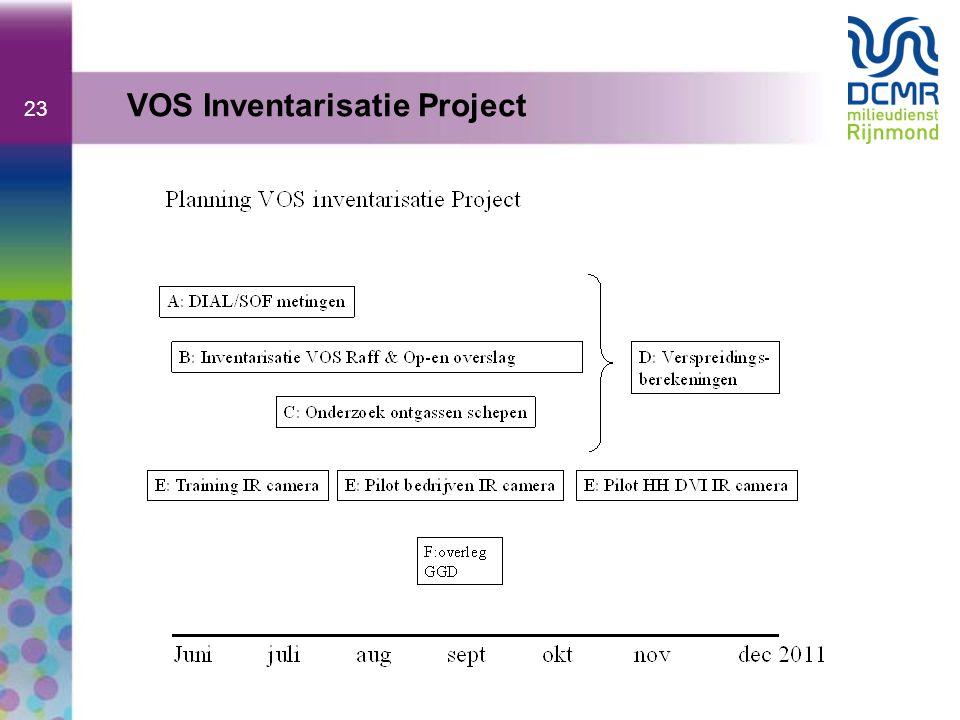 VOS Inventarisatie Project