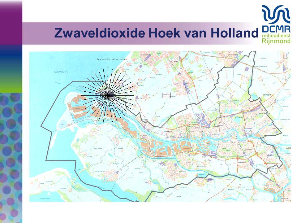 Zwaveldioxide Hoek van Holland