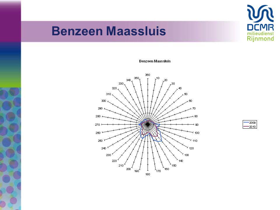 Benzeen Maassluis
