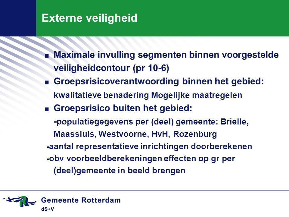 Externe veiligheid Maximale invulling segmenten binnen voorgestelde veiligheidcontour (pr 10-6)