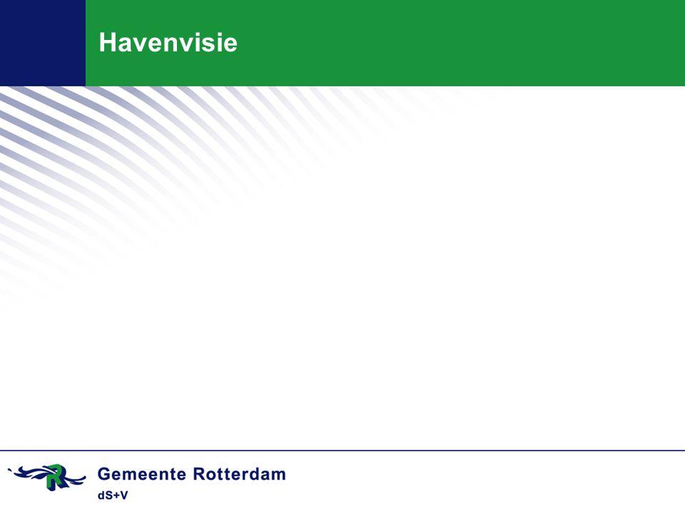 Havenvisie