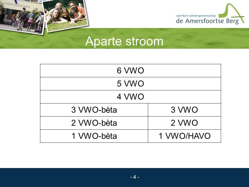 Aparte stroom 6 VWO 5 VWO 4 VWO 3 VWO-bèta 3 VWO 2 VWO-bèta 2 VWO