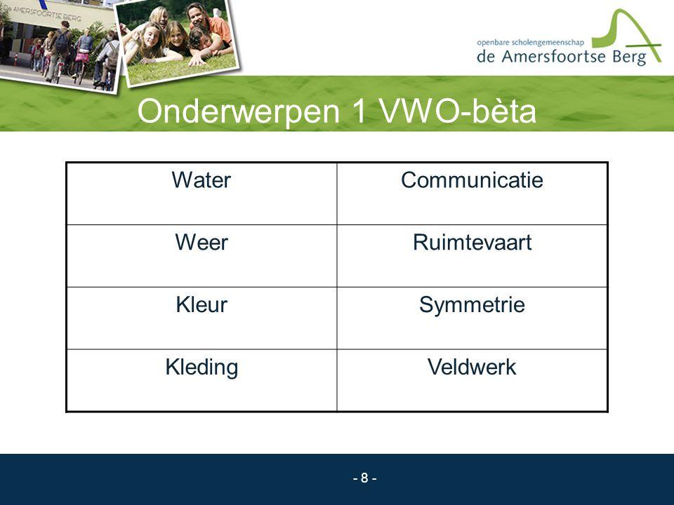 Onderwerpen 1 VWO-bèta Water Communicatie Weer Ruimtevaart Kleur