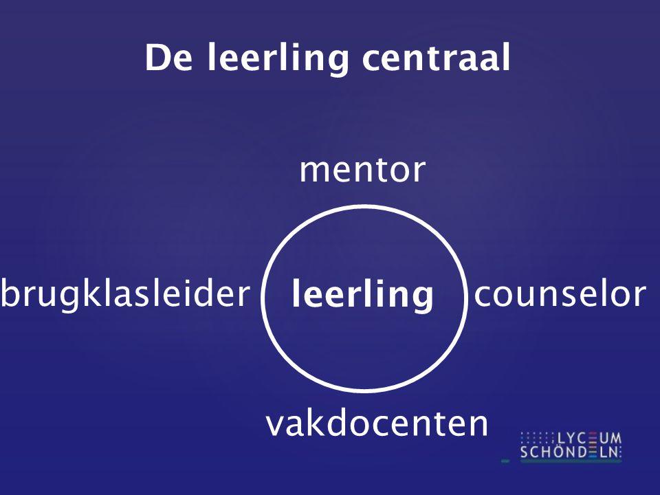 De leerling centraal mentor brugklasleider leerling counselor vakdocenten