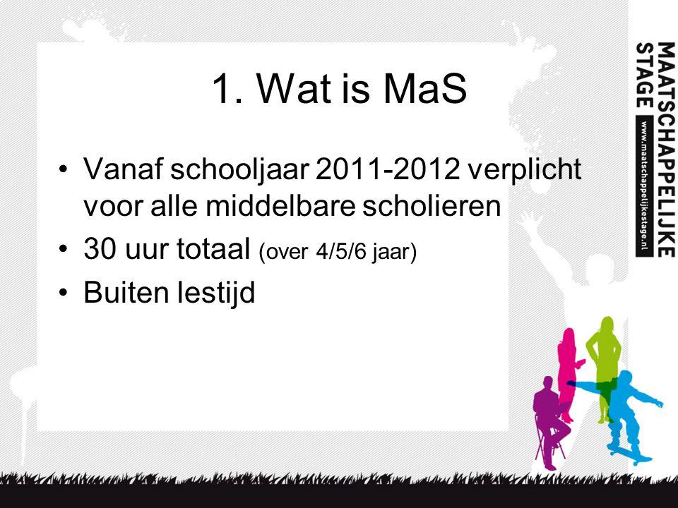 1. Wat is MaS Vanaf schooljaar 2011-2012 verplicht voor alle middelbare scholieren. 30 uur totaal (over 4/5/6 jaar)