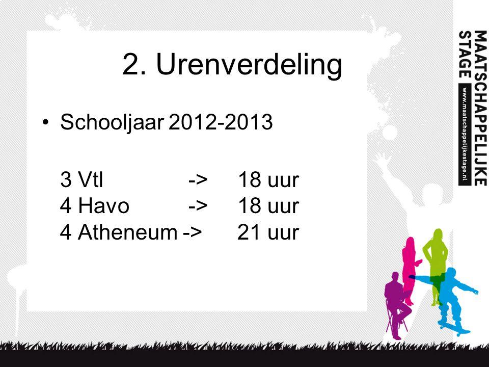 2. Urenverdeling Schooljaar 2012-2013
