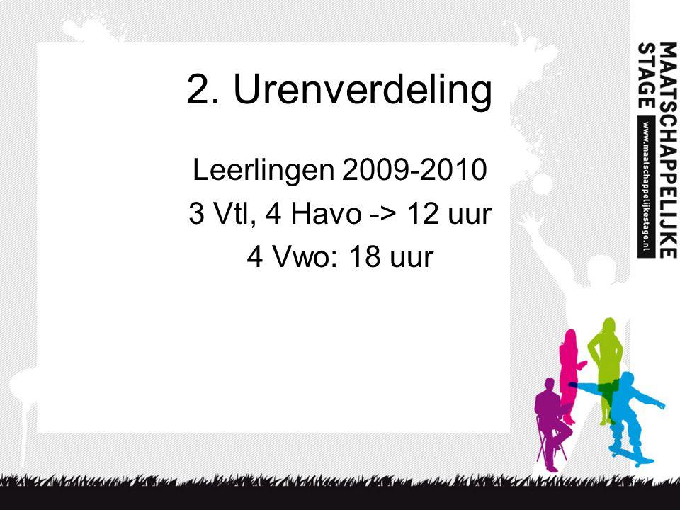 2. Urenverdeling Leerlingen 2009-2010 3 Vtl, 4 Havo -> 12 uur