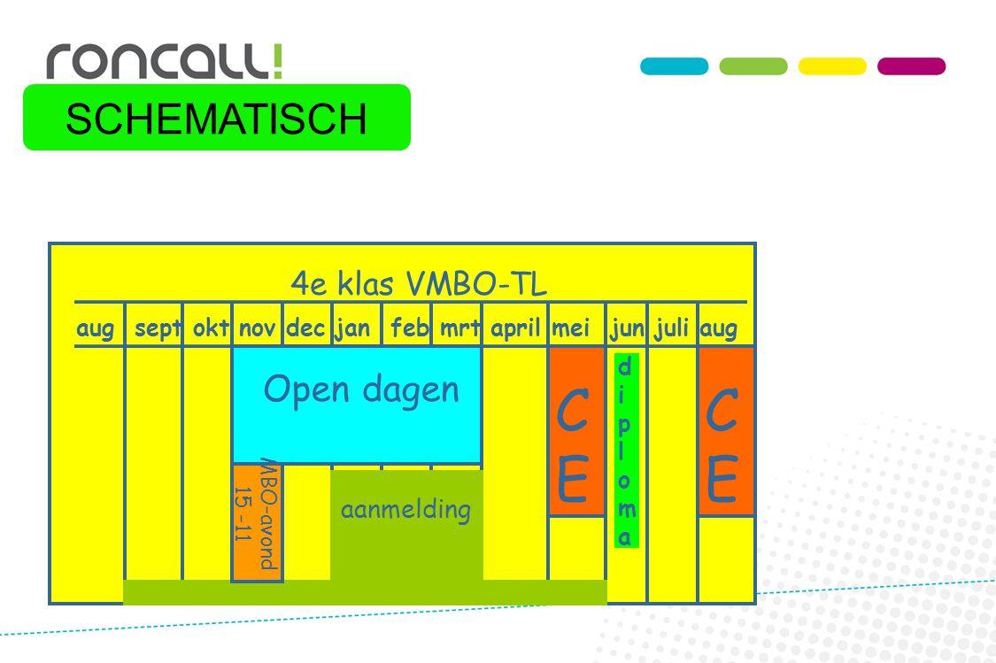 CE SCHEMATISCH Open dagen 4e klas VMBO-TL aanmelding