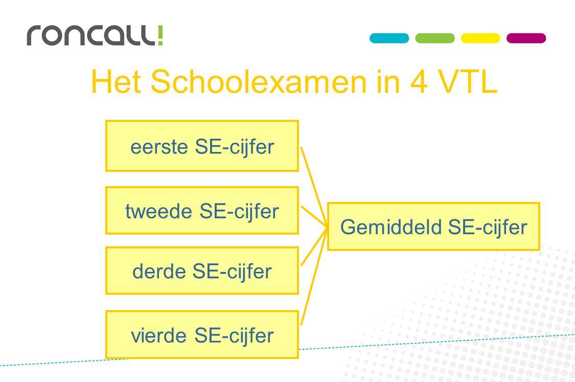 Het Schoolexamen in 4 VTL
