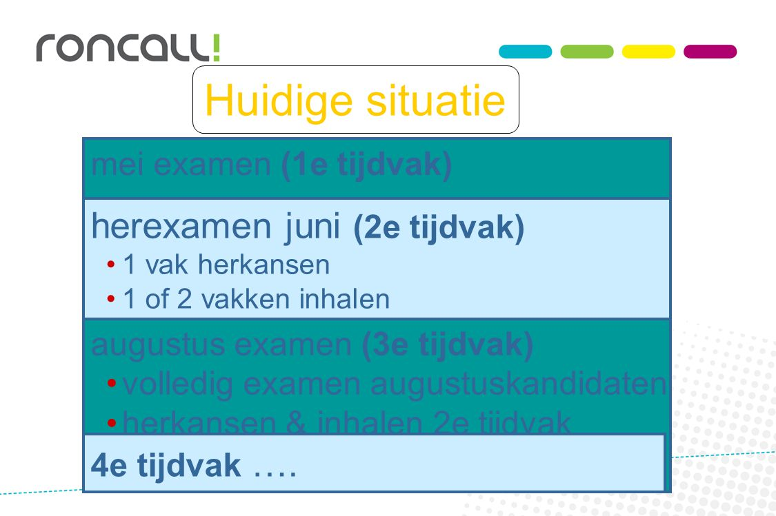 Huidige situatie herexamen juni (2e tijdvak) mei examen (1e tijdvak)