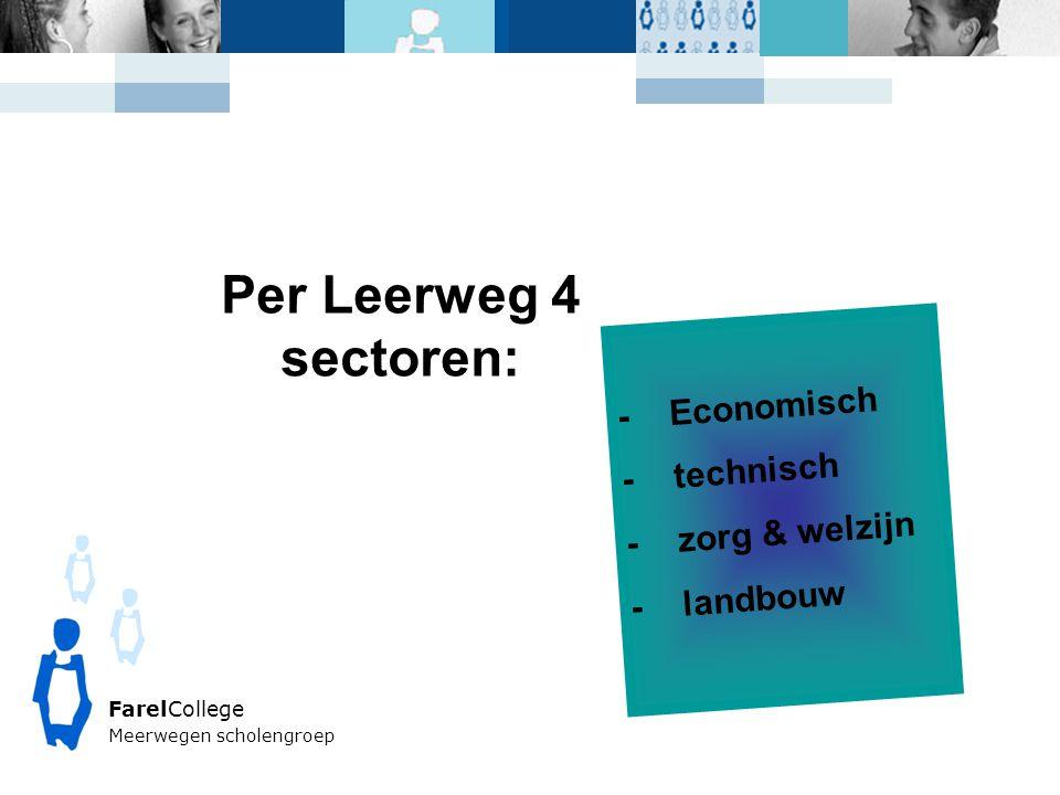 Per Leerweg 4 sectoren: - Economisch - technisch - zorg & welzijn