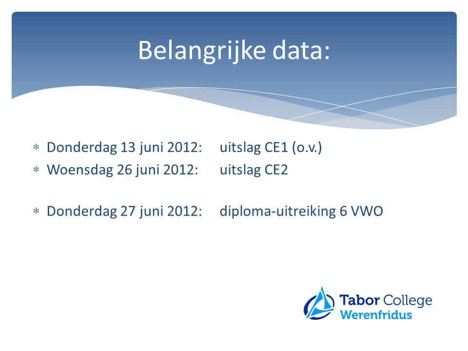 Belangrijke data: Donderdag 13 juni 2012: uitslag CE1 (o.v.)