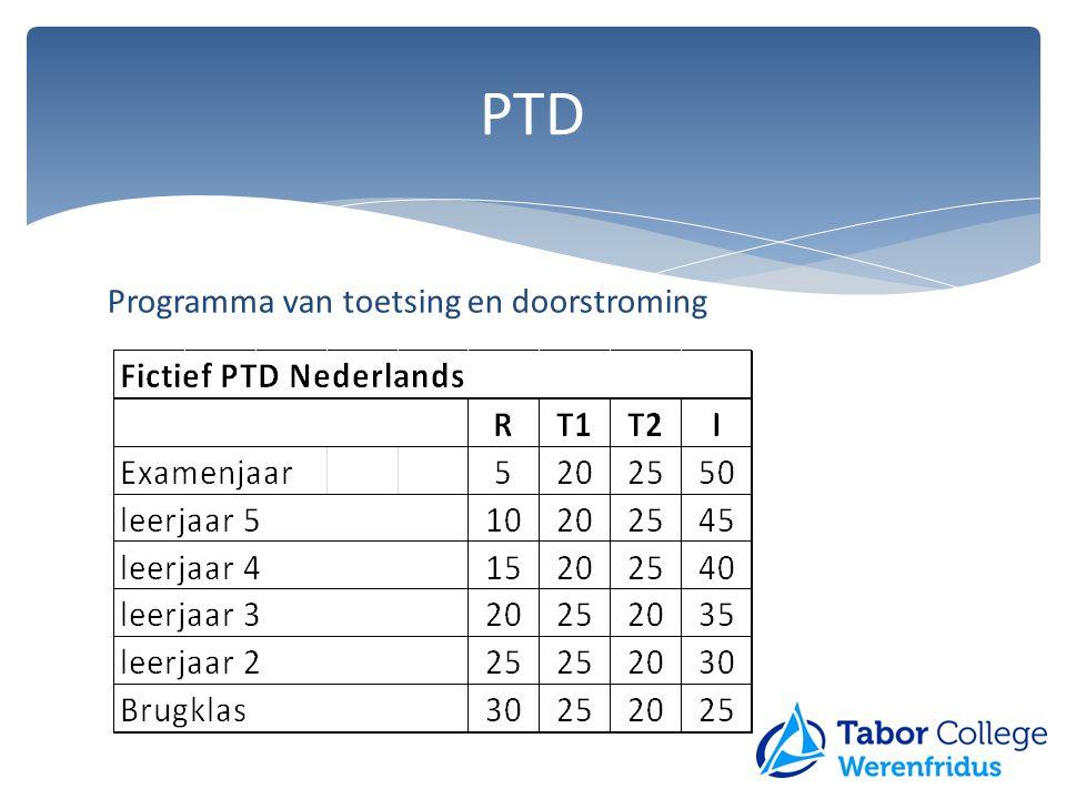 PTD Programma van toetsing en doorstroming