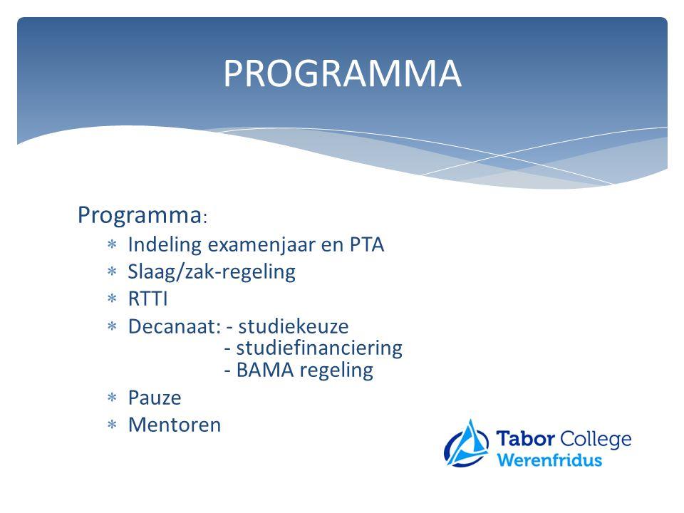 PROGRAMMA Indeling examenjaar en PTA Slaag/zak-regeling RTTI