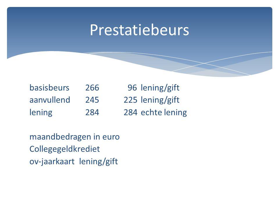 Prestatiebeurs basisbeurs 266 96 lening/gift